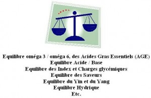 Img_equilibres