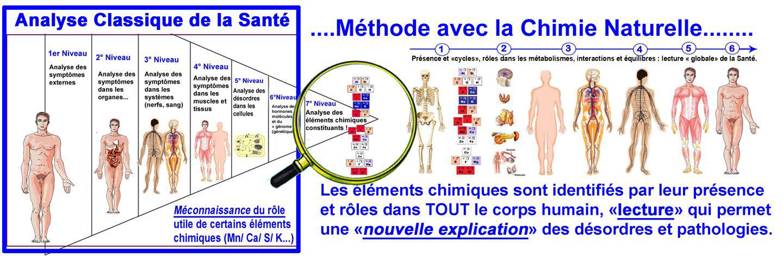 img_methode